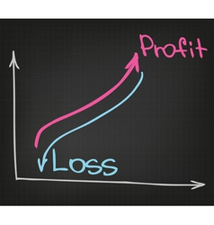 Business chart vector image