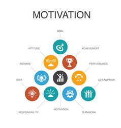 Motivation infographic 10 steps conceptgoal vector