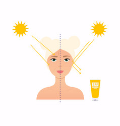 Woman face with sunscreen uv protection vector