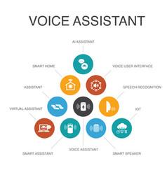 Voice assistant infographic 10 steps conceptsmart vector