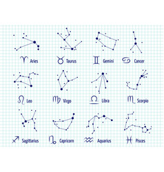 Zodiac signs horoscope symbols astrology icons vector