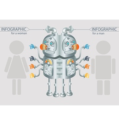 Robot infographic design gender statistic eps10 vector