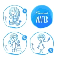Zodiac element water vector image