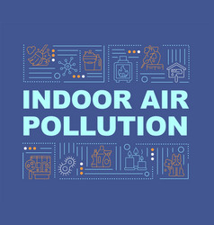 Indoor air pollution word concepts banner vector