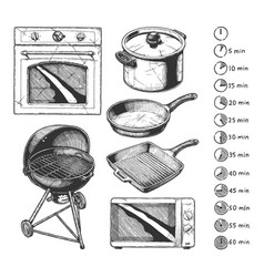 Kitchen appliance set vector
