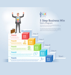 5 steps to business win concept vector