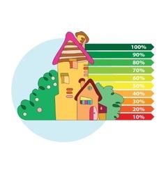 Solar panel house vector