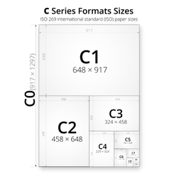 Size of format c paper sheets vector