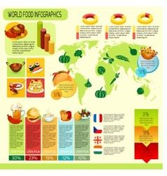 World food infographics vector