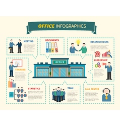 Office People Infographics Web Page vector image vector image