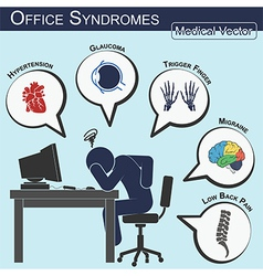 Office Syndrome Flat design vector image vector image