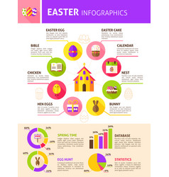 Easter holiday infographics vector
