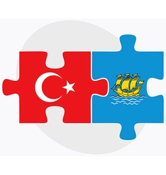 Turkey and Saint Pierre and Miquelon Flags vector