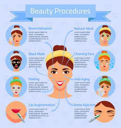 Beauty procedures flat infographics vector