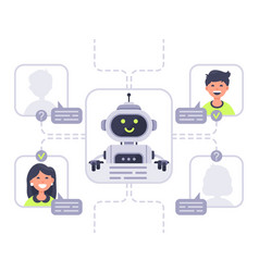 human communicates with chatbot virtual assistant vector image