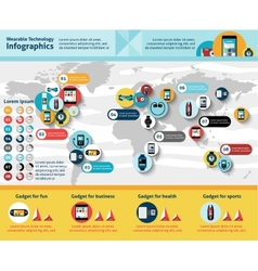 Wearable Technology Infographics vector image