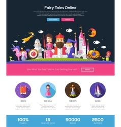 Fairy tales website header banner with webdesign vector image vector image