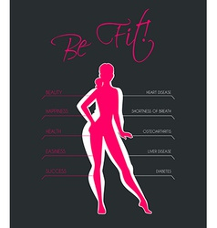 Problems with excess weight vector image