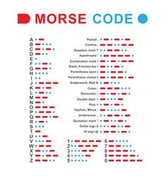 Morse code vector