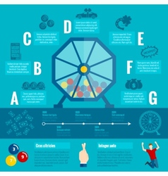 Lottery infographic print flat vector image
