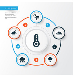 Meteorology icons set collection of breeze vector