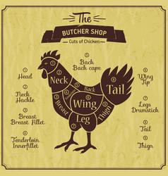 butcher shop of chicken farm vintage vector image