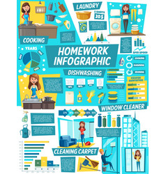 housework infographics worker and cleaner vector image