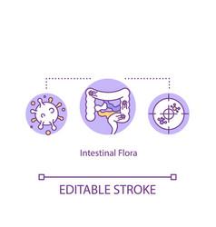 Intestinal flora concept icon bad and good vector