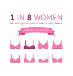 breast cancer awarenessc concept poster vector image