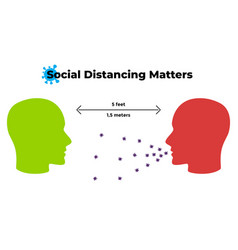 Covid19-19 infographic social distancing vector