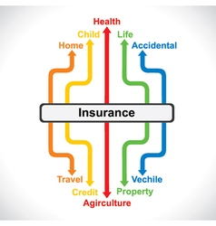 info-graph of insurance stock vector image