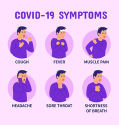 Coronavirus covid19-19 symptoms infographics vector
