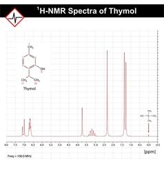 NMR spectrum vector
