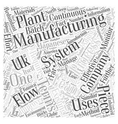 Lean manufacturing uk Word Cloud Concept vector