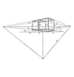 Angular perspective size of the object vintage vector