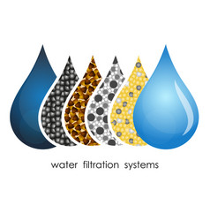 Water droplets filtration symbol vector