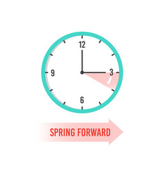 Spring forward clock showing daylight saving time vector