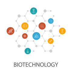 Biotechnology presentation template cover layout vector