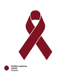 Multiple myeloma ribbon vector