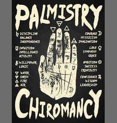 palmistry chiromancy - white on a blackboard vector image
