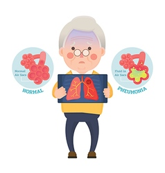 Senior Man Having Pneumonia vector image vector image
