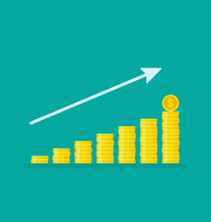 Linear growth graph with stacks dollar coins vector