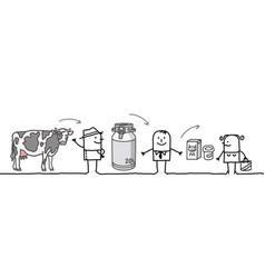 Cartoon characters - milk production chain vector
