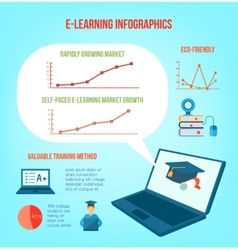 Online Education Infographics vector