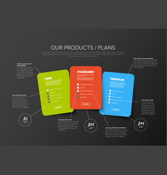 Product cards features schema template vector