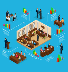 Isometric judicial system infographic concept vector