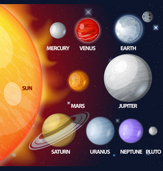 Planets of the solar system exhibited by size and vector