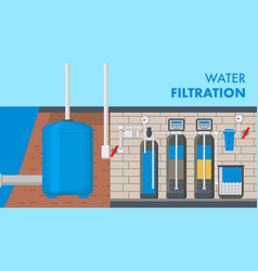 Water filtration system text web banner vector