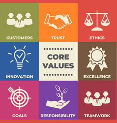 core values concept with icons and signs vector image
