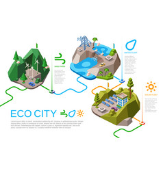 Eco city energy isometric vector